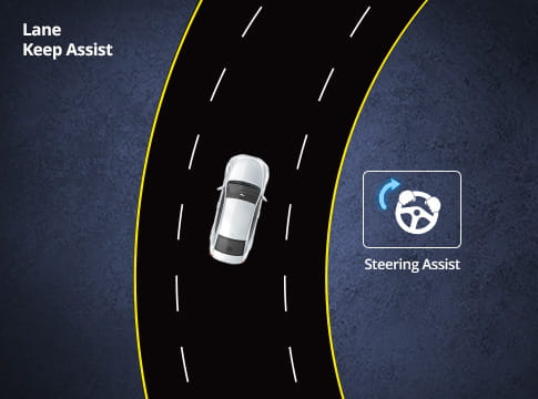 Lane Keep Assist >> Honda Lane Keep Assist System Lkas
